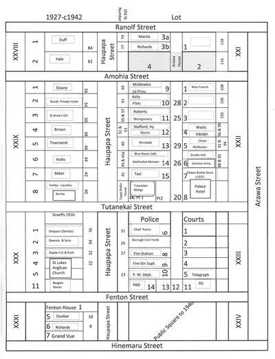 Haupapa Street c1927- c1942